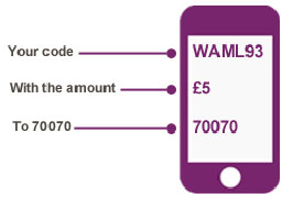 visualasation of how your text code would look on a mobile. Your text code, the amount of money to donate and the number to donate to